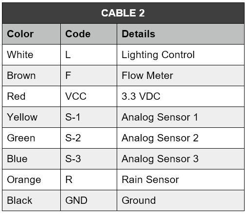 tabelle-kabel
